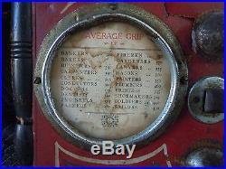 Rare 1900 Coin-Op Grip Strength Tester Strongman Penny Arcade Caille Saxony